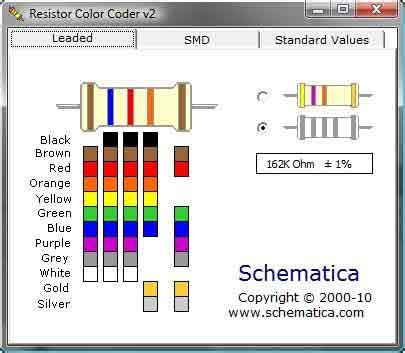 e series standards resistors resistor color coder v2 for color banded and smd resistors including e series standard