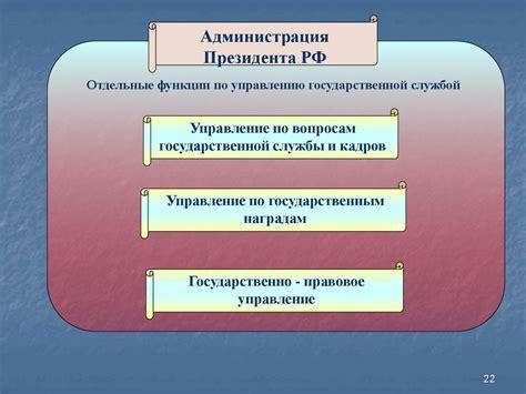 система государственных органов рф схема