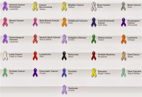 leukemia color ribbon childhood leukemia ribbon color www pixshark
