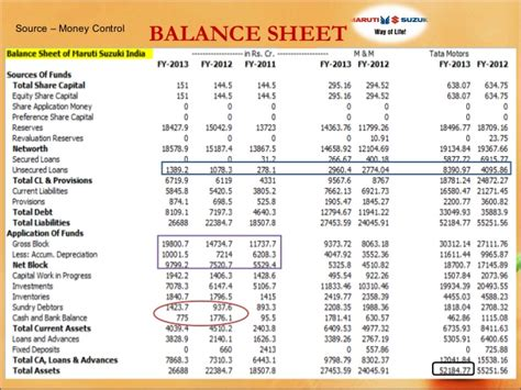 Suzuki Financial Services Ltd Search Results For Expenses Sheet Format Calendar 2015