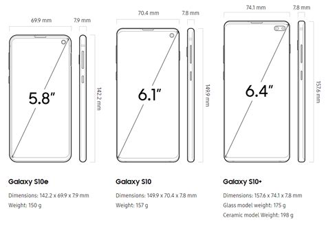 what is the size of samsung galaxy s10 s10 plus and s10e handsets