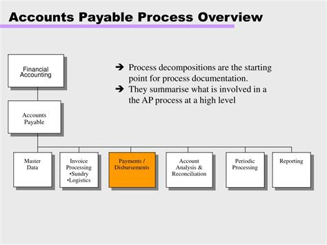 accounts payable workflow diagram master data management process flow diagram wiring