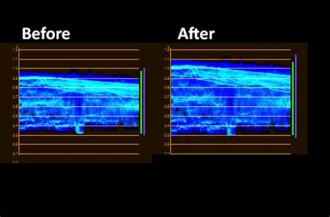 color grading workflow color grading workflow with premiere cs6 and magic bullet