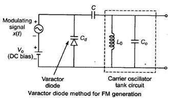 varactor diode working pdf varactor diode working pdf 28 images varactor diode or varicap diode working and