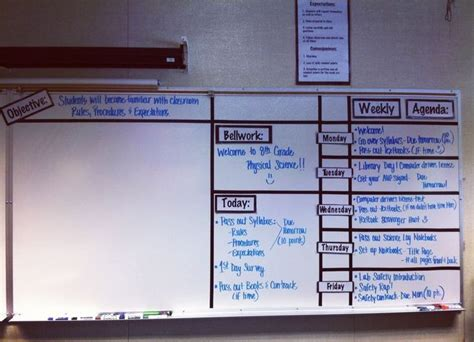 layout manager class 25 best ideas about history classroom decorations on