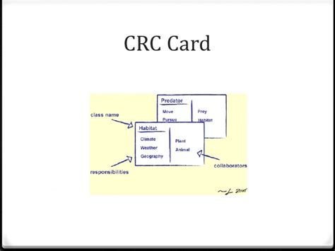 Crc Card Template Doc by Test Driven Development Delphi