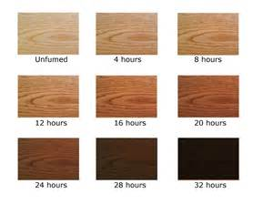 home depot interior wood stain home design and style interior wood stain colors home depot interior stain