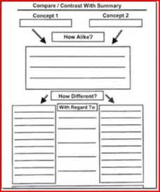 compare and contrast reading worksheets davezan