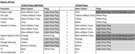 st202 beam wiring diagram