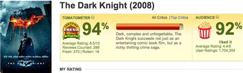 by the sea 2015 rotten tomatoes results 2015 rotten tomatoes the dark knight rises rotten