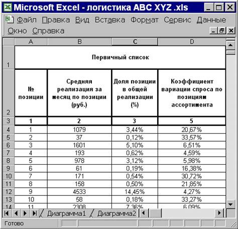 авс 2 таблица частот