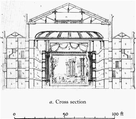 longitudinal section surveying plate 31 theatre royal cross and longitudinal sections