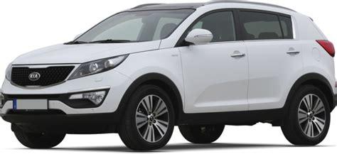 al volante eurotax prezzo auto usate kia sportage 2014 quotazione eurotax