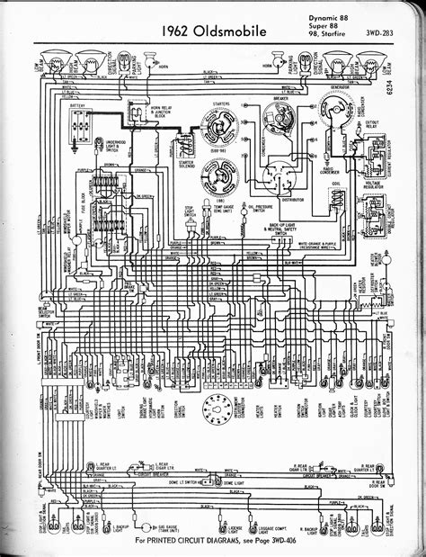 service manuals schematics 1995 oldsmobile 98 on board diagnostic system 1980 oldsmobile wiring diagrams wiring diagram for free