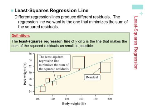 What Is The Definition Of Section by Section 3 2 Least Squares Regression Ppt