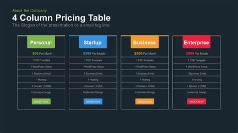 4 pricing plans powerpoint template with recommandation four column pricing table powerpoint and keynote template