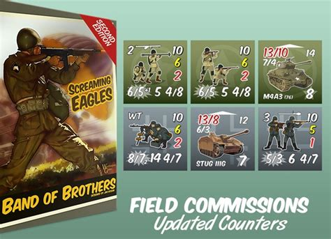 Uganda Fastis 2018 Band Of Brothers Epic Battles Battle Pack One Now On