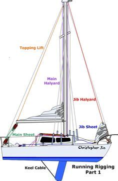 trimaran kit with folding akas trimaran hull design trimaran sailboat plans