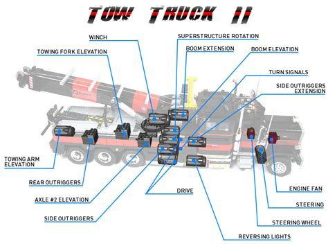 tow truck parts diagram tow truck attack the brothers brick the