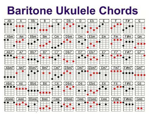 comfort eagle chords baritone ukulele chord chart ukulele pinterest