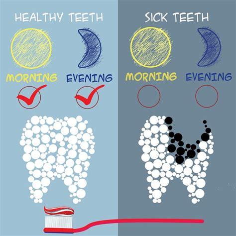 printable dental poster dental posters are efficient and beautiful tools for the