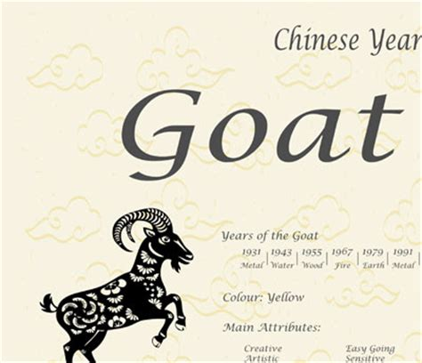 new year horoscope goat jamushur inspiration one cup at a time