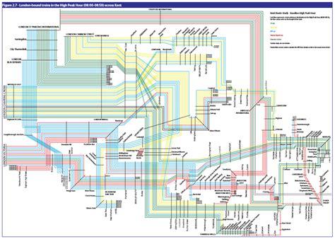 st pancras floor plan the kent route study part 2 london reconnections autos post