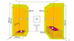 normes 233 lectriques pour la salle de bains