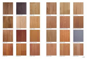 Best Laminate Wood Flooring Laminate Flooring Quotes Get 4 Quotes Quickly