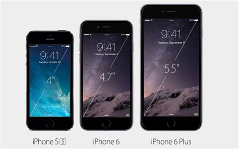 iphone 6 size comparison iphone 6 screen size comparison with iphone 5s 4s cupertinotimes