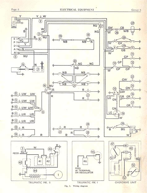 wiring diagram triumph spitfire mk1 wiring diagram with