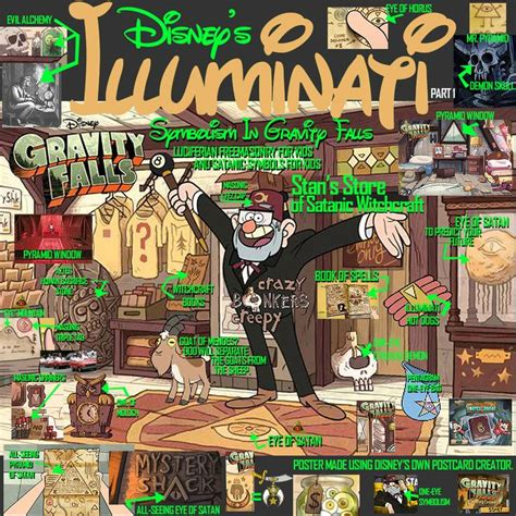 illuminati history channel disney channel throwing subtle hints at the for