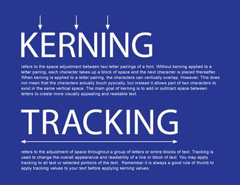 Layout Design Definition importance of kerning and tracking dabrian marketing