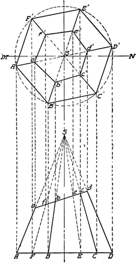 cross sectional area of hexagon frustum of hexagonal pyramid clipart etc