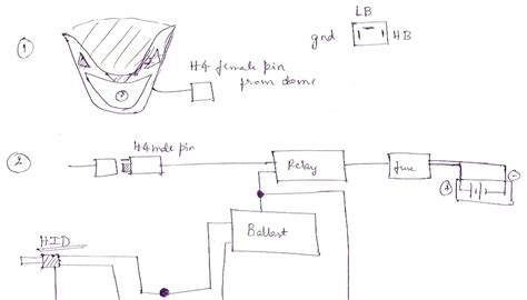 pulsar 220f wiring diagrams repair wiring scheme