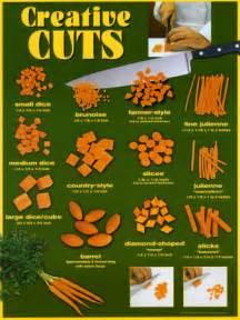J A Henckels Kitchen Knives kk6ath callsign lookup by qrz com