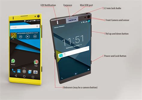 latest nokia android digfutech nokia finlandi android concept