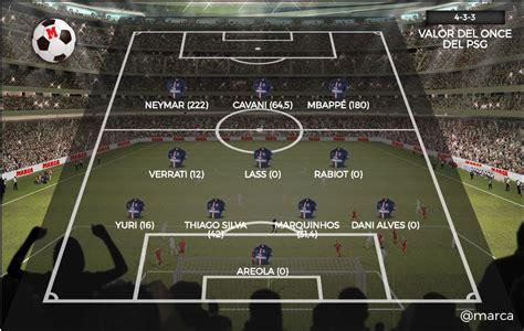 champions league real madrid  psg el partido de los
