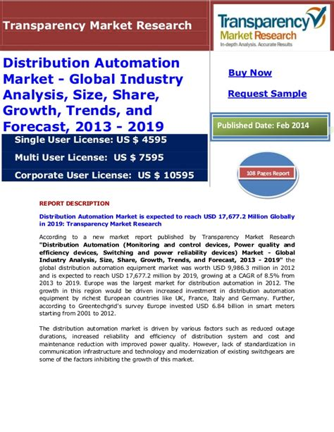 distribution automation market global industry analysis