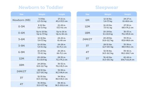 baby size chart size guide gerber childrenswear