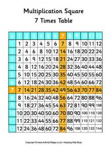 7 Times Table by 7 Times Table Multiplication Square