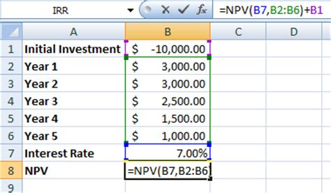 excel tutorial npv goal seek in microsoft excel techtites
