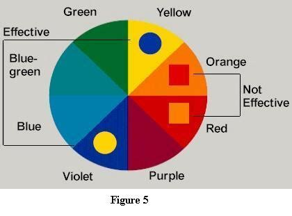 color blind colors to avoid color vision confusion