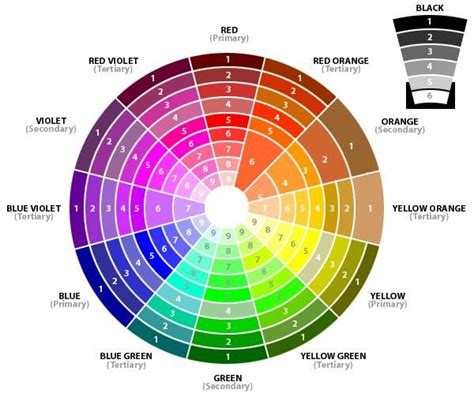 color wheel for decorating decorating 101 color wheel value and balance interiorholic com