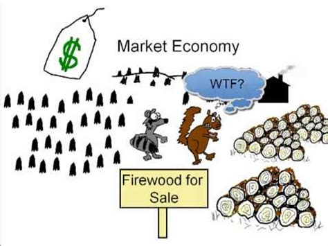 exle of market economy economic systems not kid approved mp4