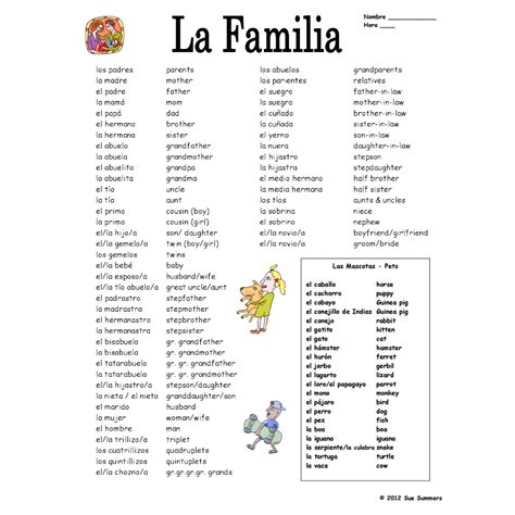 spanish phrases music search engine at search com spanish vocabulary vocabulary spanish english driverlayer search engine