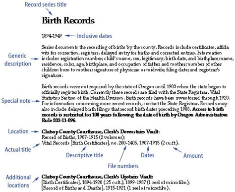 State Of Oregon Records Oregon Of State County Records Inventories