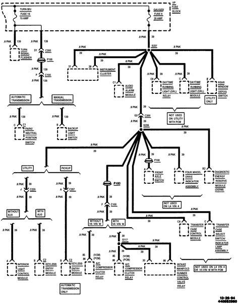 blazer fuse diagram  wiring diagram