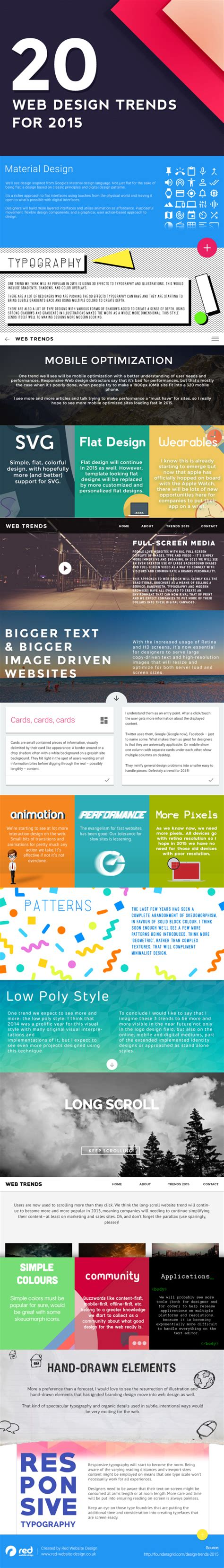 web design layout trends 2015 top web design trends and predictions for 2015 designhooks