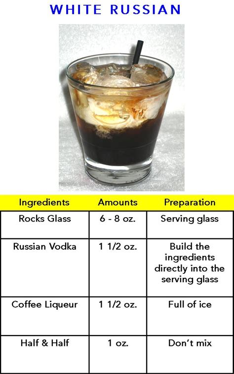 white russian drink recipe white russian drinks pinterest